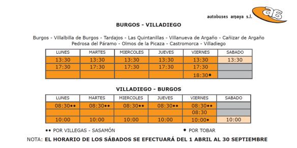 horarios autobuses Burgos Tardajos